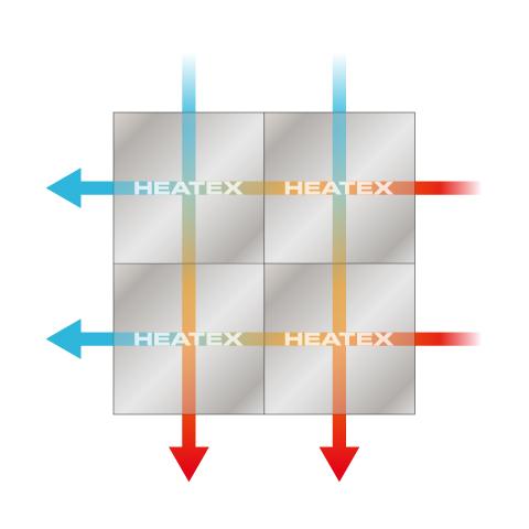Heatex Kreuzstrom-Luftstromkonfiguration