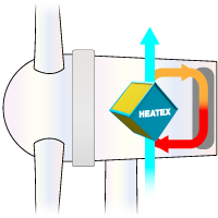 Converter/ Transformer Cooling